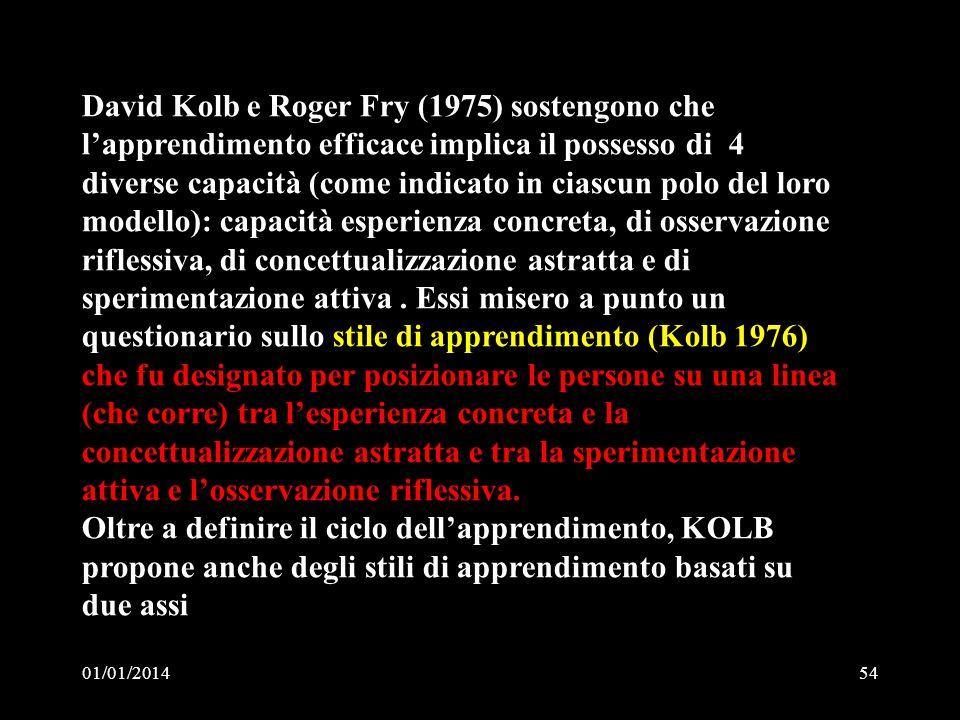 01/01/201454 David Kolb e Roger Fry (1975) sostengono che lapprendimento efficace implica il possesso di 4 diverse capacità (come indicato in ciascun