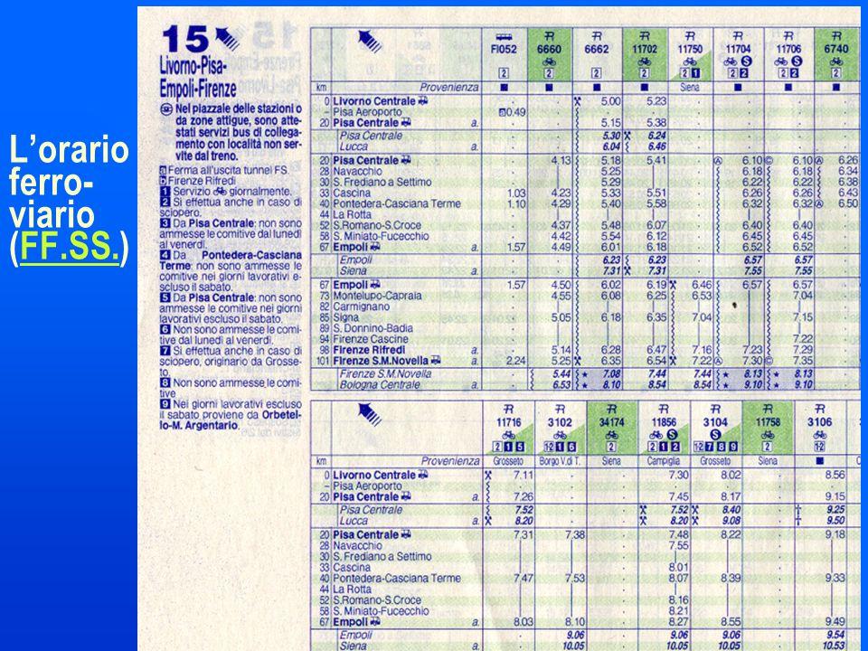 ITL1128 Lorario ferro- viario (FF.SS.)FF.SS.