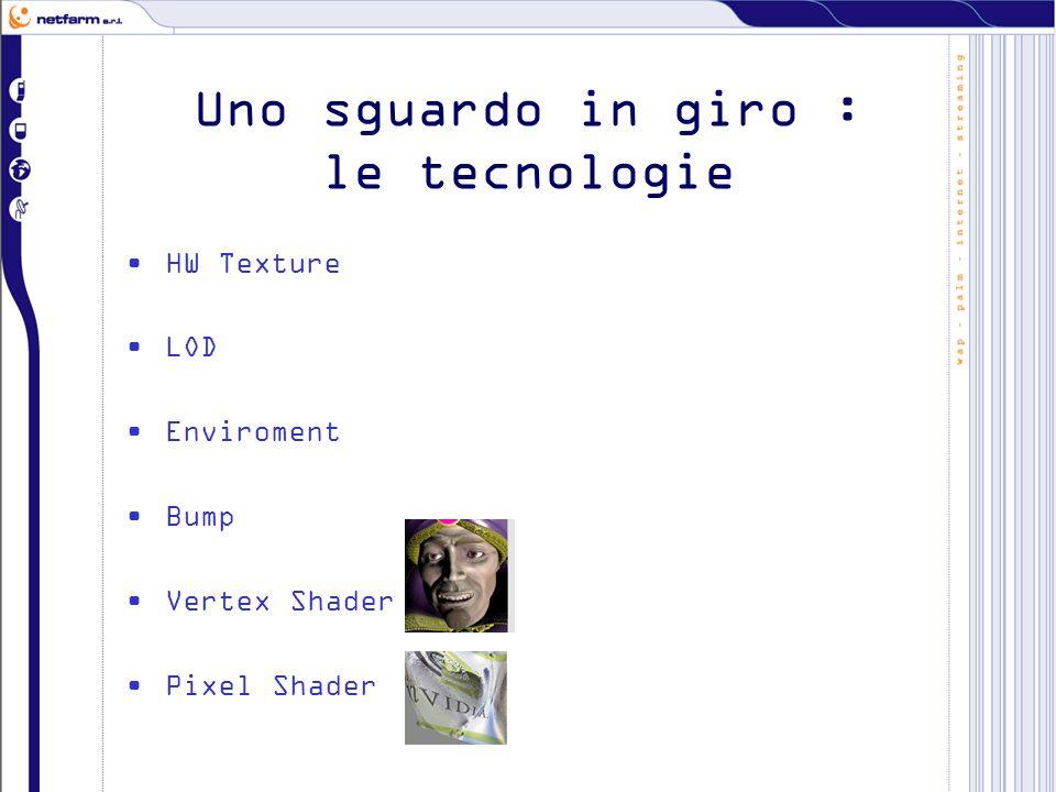 Uno sguardo in giro : le tecnologie HW Texture LOD Enviroment Bump Vertex Shader Pixel Shader