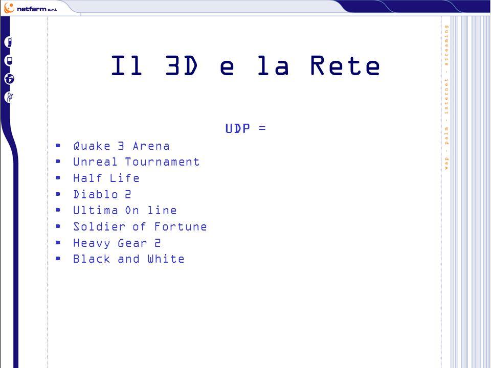 Il 3D e la Rete UDP = Quake 3 Arena Unreal Tournament Half Life Diablo 2 Ultima On line Soldier of Fortune Heavy Gear 2 Black and White