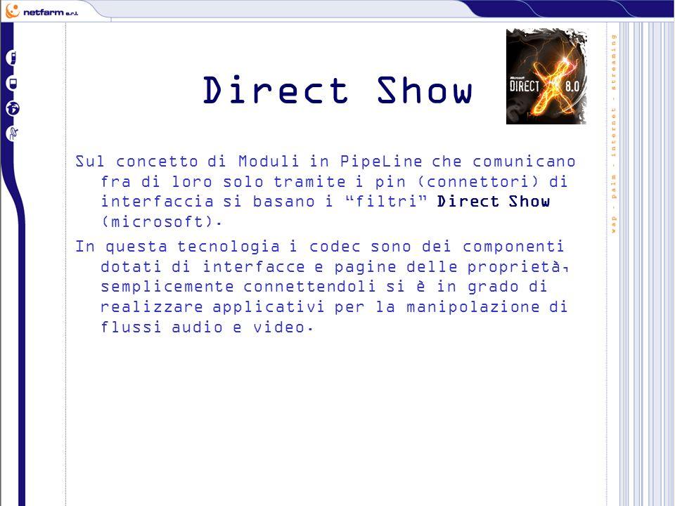 Direct Show Sul concetto di Moduli in PipeLine che comunicano fra di loro solo tramite i pin (connettori) di interfaccia si basano i filtri Direct Show (microsoft).