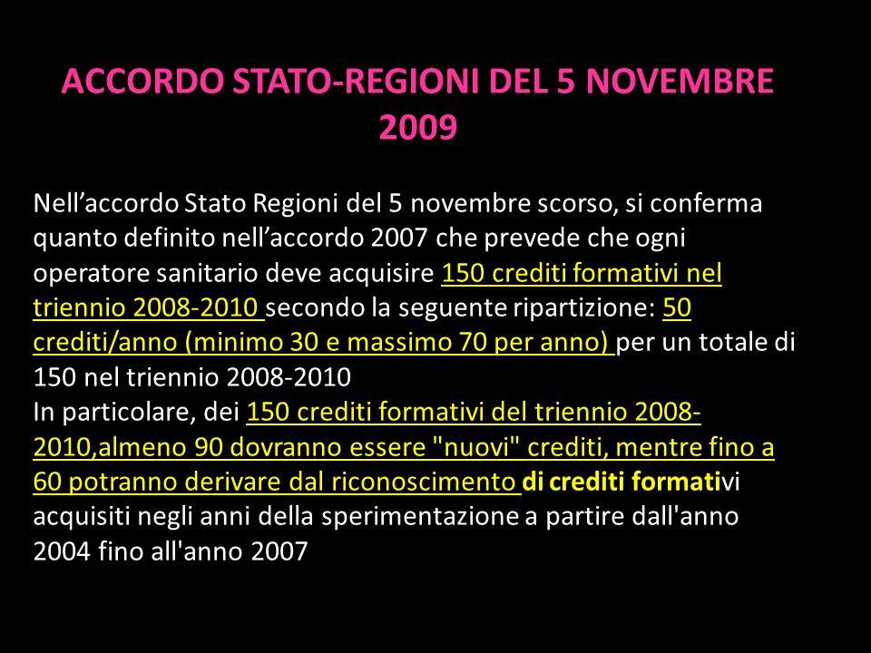 ACCORDO STATO-REGIONI DEL 5 NOVEMBRE 2009 150 crediti formativi nel triennio 2008-2010 50 crediti/anno (minimo 30 e massimo 70 per anno) Nellaccordo Stato Regioni del 5 novembre scorso, si conferma quanto definito nellaccordo 2007 che prevede che ogni operatore sanitario deve acquisire 150 crediti formativi nel triennio 2008-2010 secondo la seguente ripartizione: 50 crediti/anno (minimo 30 e massimo 70 per anno) per un totale di 150 nel triennio 2008-2010 150 crediti formativi del triennio 2008- 2010,almeno 90 dovranno essere nuovi crediti, mentre fino a 60 potranno derivare dal riconoscimento di crediti formati In particolare, dei 150 crediti formativi del triennio 2008- 2010,almeno 90 dovranno essere nuovi crediti, mentre fino a 60 potranno derivare dal riconoscimento di crediti formativi acquisiti negli anni della sperimentazione a partire dall anno 2004 fino all anno 2007