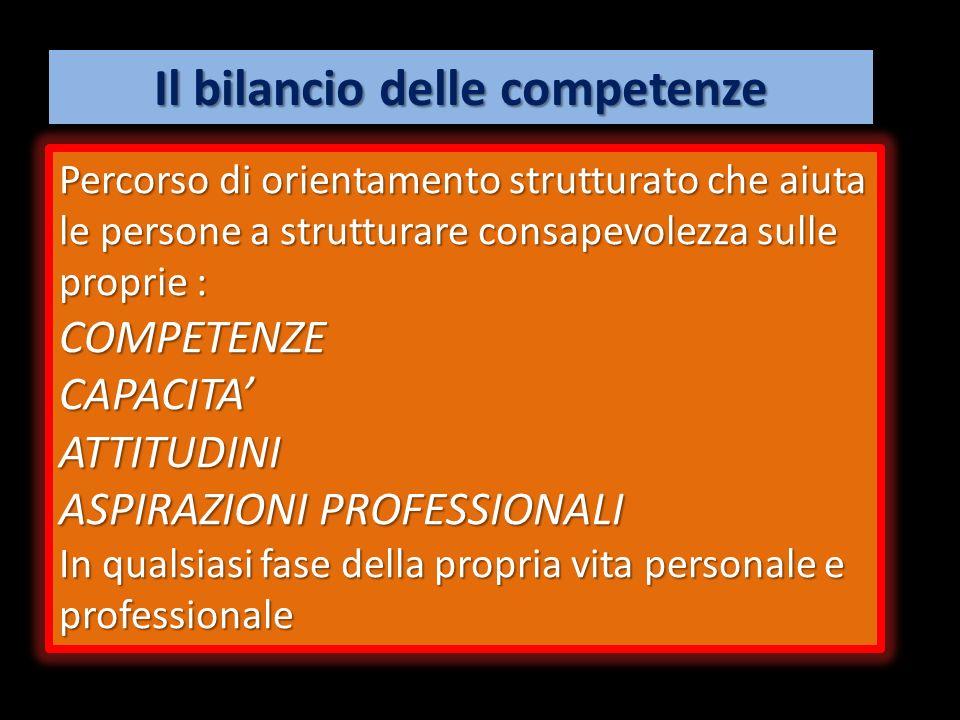 Il bilancio delle competenze Percorso di orientamento strutturato che aiuta le persone a strutturare consapevolezza sulle proprie : COMPETENZECAPACITAATTITUDINI ASPIRAZIONI PROFESSIONALI In qualsiasi fase della propria vita personale e professionale
