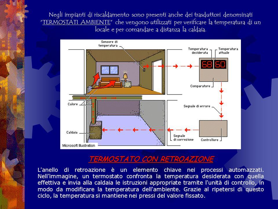 POSIZIONE:DESCRIZIONE:MATERIALE: 10-B; 12-B… TUBI DI SCAMBIO:TUBI DI SCAMBIO: RAME COTTO 15-A TUBI DEL GAS:TUBI DEL GAS: RAME CROMATO 3-A SCAMBIATORE PRIMARIO:SCAMBIATORE PRIMARIO: RAME (RICOPERTO DA LEGA Sn/Pb) 33-B SANITARIO (tradizionale): SANITARIO (tradizionale):RAME SANITARIO (a piastre): SANITARIO (a piastre):ACCIAIO 34-A CAPPA:CAPPA: LAMIERA ZINCATA 17-A VALVOLA DEL GAS:VALVOLA DEL GAS:ALLUMINIO 15-B CIRCOLATORE:CIRCOLATORE:ALLUMINIO 30-B VALVOLA DEVIATRICE:VALVOLA DEVIATRICE: OTTONE E PLASTICA 11-C BOILER:BOILER: ACCIAIO SMALTATO VETRIF.