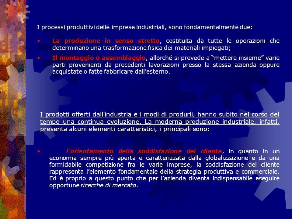 COME APPENA VISTO CIO CHE VIENE DEFINITA COME SECONDA RIVOLUZIONE INDUSTRIALE MODIFICO ENORMEMENTE LO STANDARD DI PRODUZIONE AZIENDALE E LE IMPRESE STESSE, CHE NEGLI ANNI SEGUENTI SUBIRONO ULTERIORI EVOLUZIONI, FINO AD ESSERE COME OGGI NOI LE CONOSCIAMO.