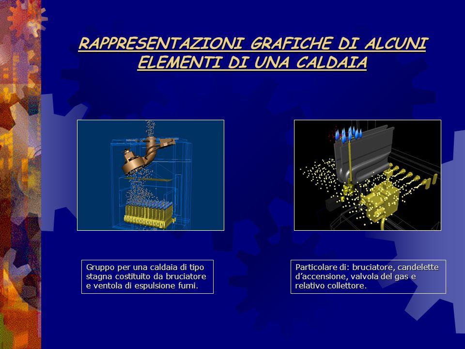Anni 60 1960 Anni 60 1960 Si apre un decennio di grande sviluppo per l azienda nell ambito di un generale cambiamento dell intera società italiana.