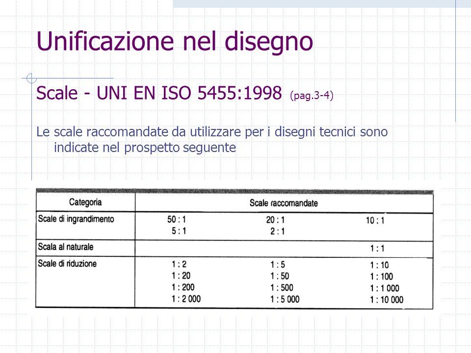 Scale - UNI EN ISO 5455:1998 (pag.3-4) Unificazione nel disegno Le scale raccomandate da utilizzare per i disegni tecnici sono indicate nel prospetto