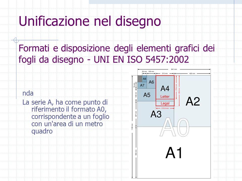 Formati e disposizione degli elementi grafici dei fogli da disegno - UNI EN ISO 5457:2002 nda La serie A, ha come punto di riferimento il formato A0,