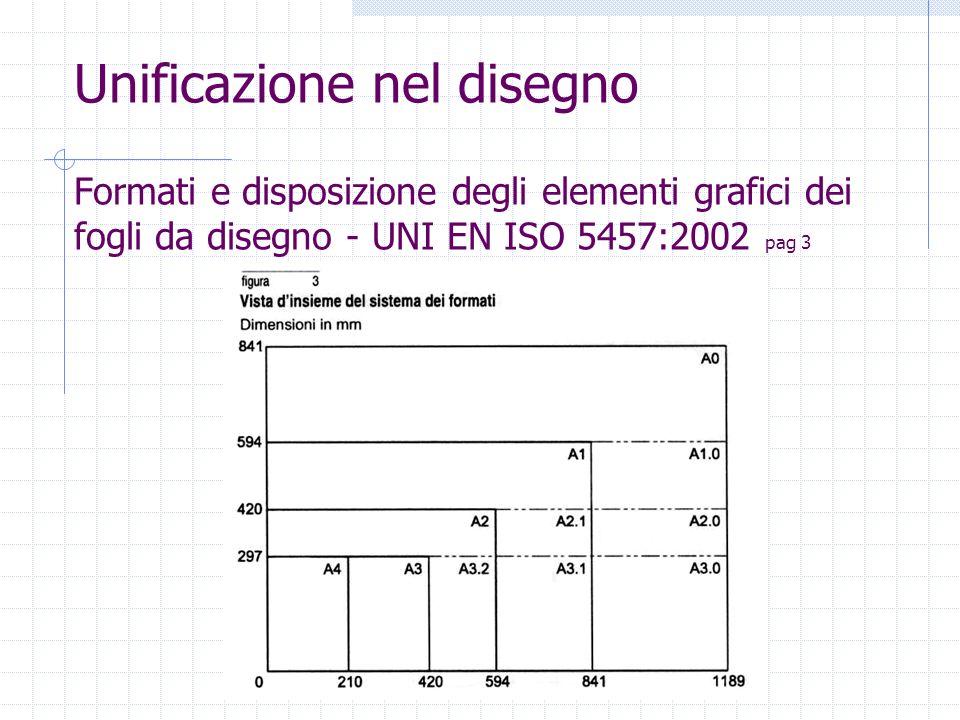 Unificazione nel disegno Formati e disposizione degli elementi grafici dei fogli da disegno - UNI EN ISO 5457:2002 pag 3