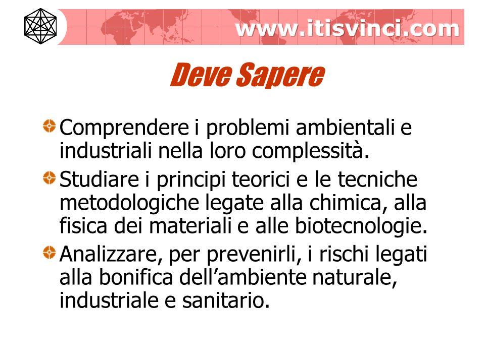 Deve Sapere Comprendere i problemi ambientali e industriali nella loro complessità.