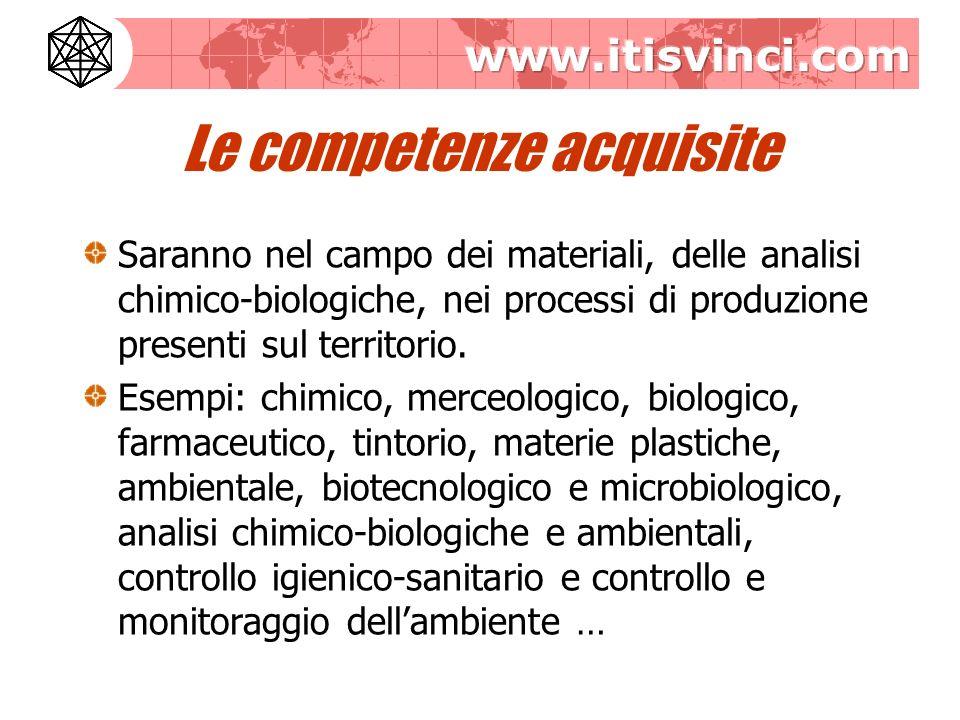 Le competenze acquisite Saranno nel campo dei materiali, delle analisi chimico-biologiche, nei processi di produzione presenti sul territorio.