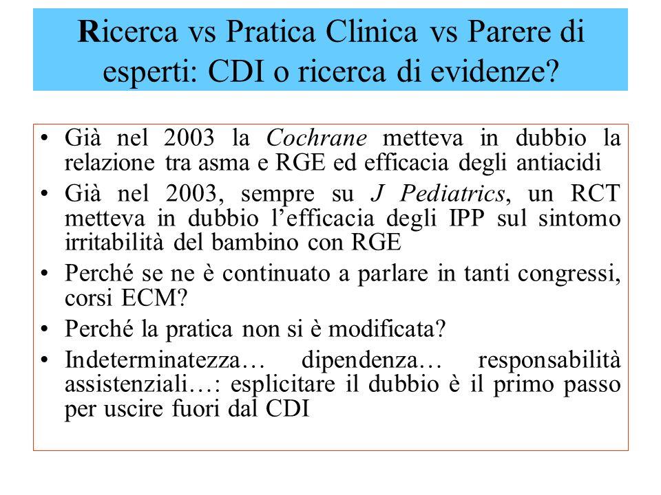 Ricerca vs Pratica Clinica vs Parere di esperti: CDI o ricerca di evidenze? Già nel 2003 la Cochrane metteva in dubbio la relazione tra asma e RGE ed
