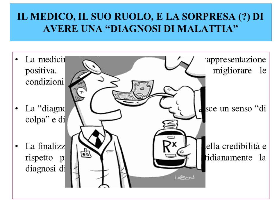 IL MEDICO, IL SUO RUOLO, E LA SORPRESA (?) DI AVERE UNA DIAGNOSI DI MALATTIA La medicina vive da sempre sulla base di una rappresentazione positiva. L