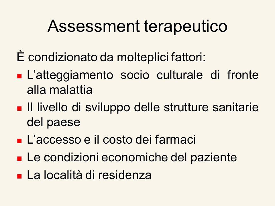 Assessment terapeutico È condizionato da molteplici fattori: Latteggiamento socio culturale di fronte alla malattia Latteggiamento socio culturale di