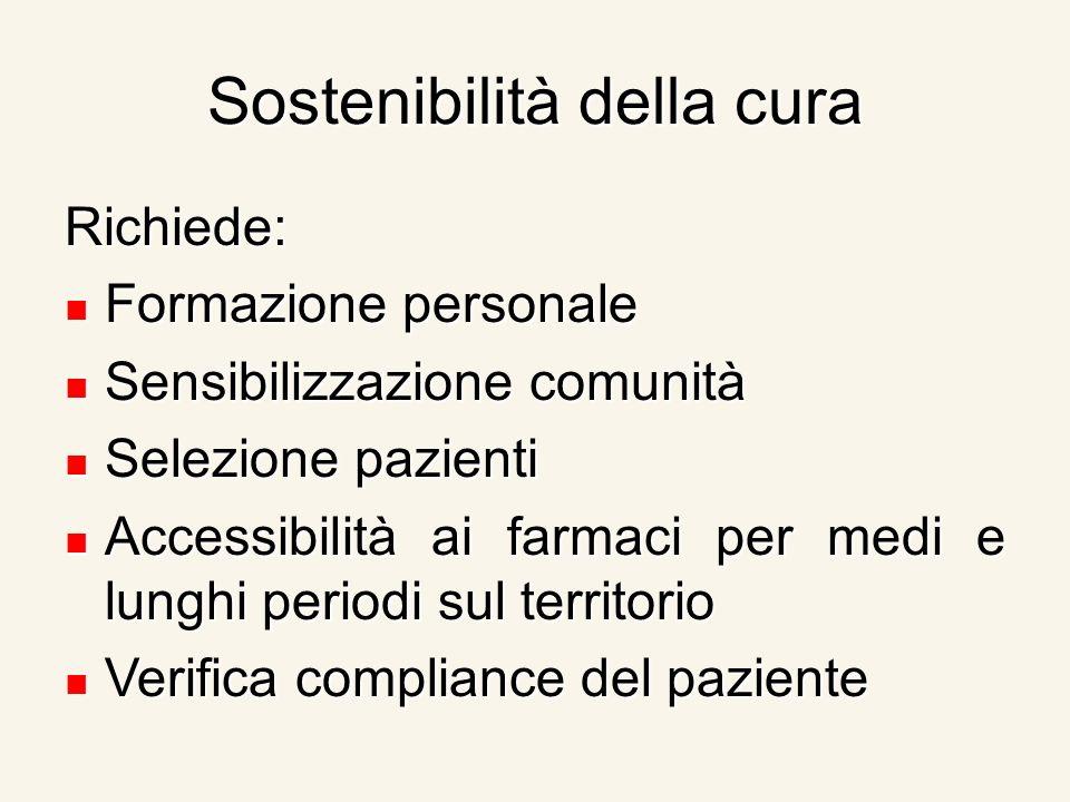 Sostenibilità della cura Richiede: Formazione personale Formazione personale Sensibilizzazione comunità Sensibilizzazione comunità Selezione pazienti