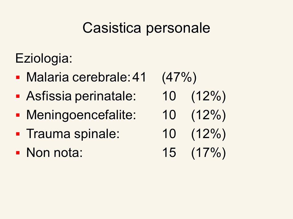 Casistica personale Eziologia: Malaria cerebrale:41(47%) Malaria cerebrale:41(47%) Asfissia perinatale:10(12%) Asfissia perinatale:10(12%) Meningoencefalite:10(12%) Meningoencefalite:10(12%) Trauma spinale:10(12%) Trauma spinale:10(12%) Non nota:15(17%) Non nota:15(17%)