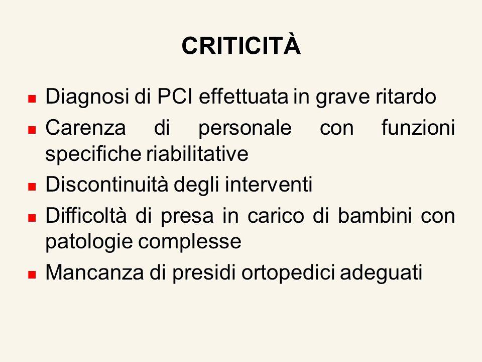 CRITICITÀ Diagnosi di PCI effettuata in grave ritardo Diagnosi di PCI effettuata in grave ritardo Carenza di personale con funzioni specifiche riabili