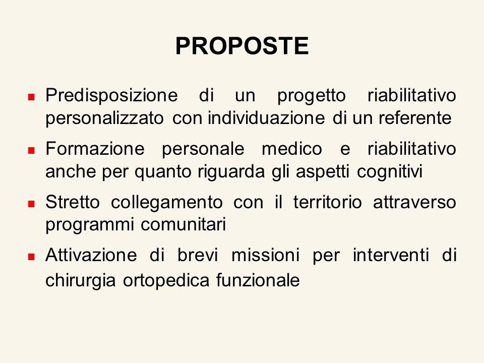 PROPOSTE Predisposizione di un progetto riabilitativo personalizzato con individuazione di un referente Predisposizione di un progetto riabilitativo p