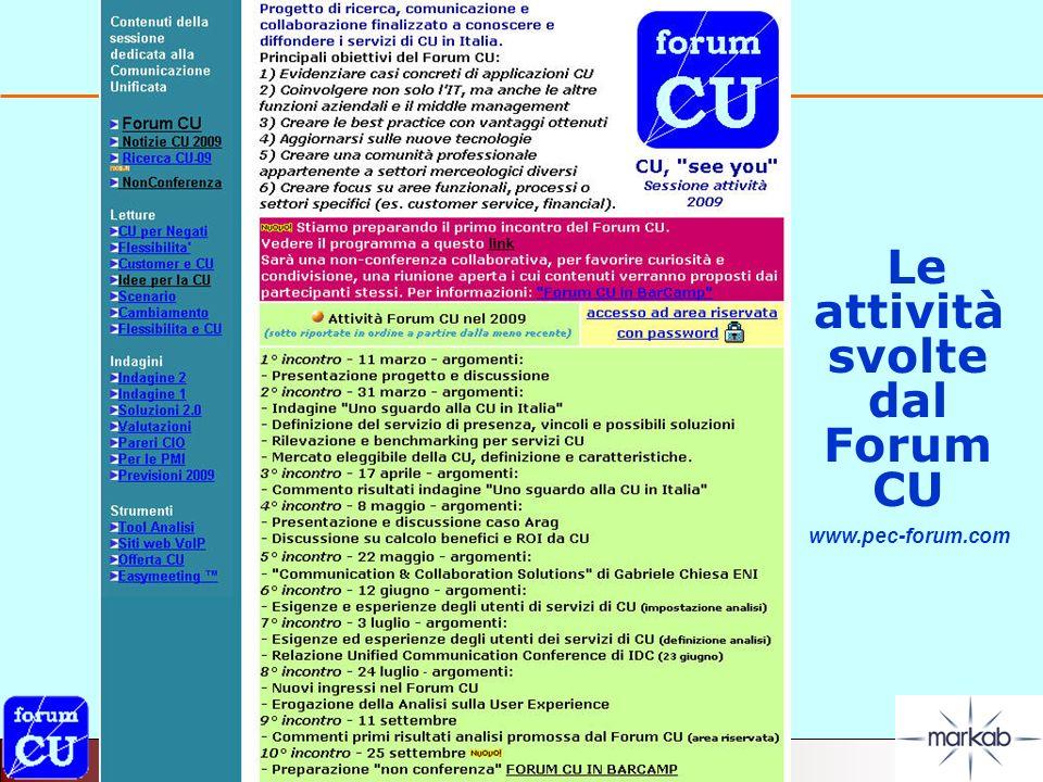 Forum Comunicazione Unificata ® Le attività svolte dal Forum CU www.pec-forum.com