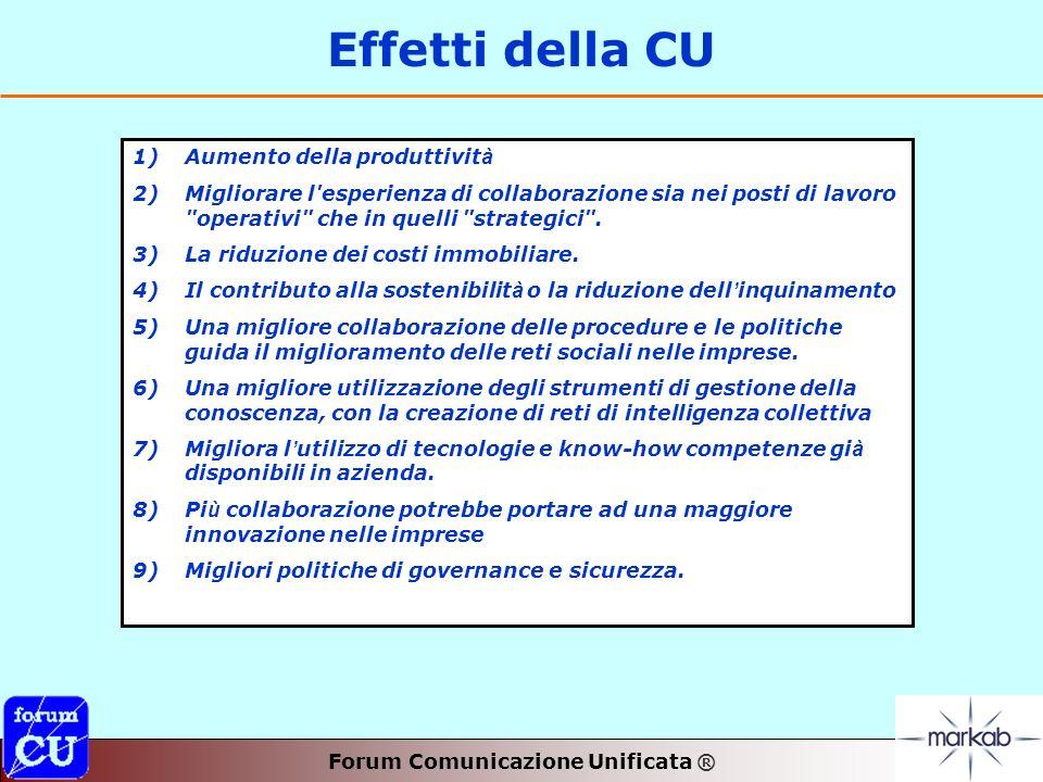 Forum Comunicazione Unificata ® Effetti della CU 1) 1)Aumento della produttivit à 2) 2)Migliorare l esperienza di collaborazione sia nei posti di lavoro operativi che in quelli strategici .