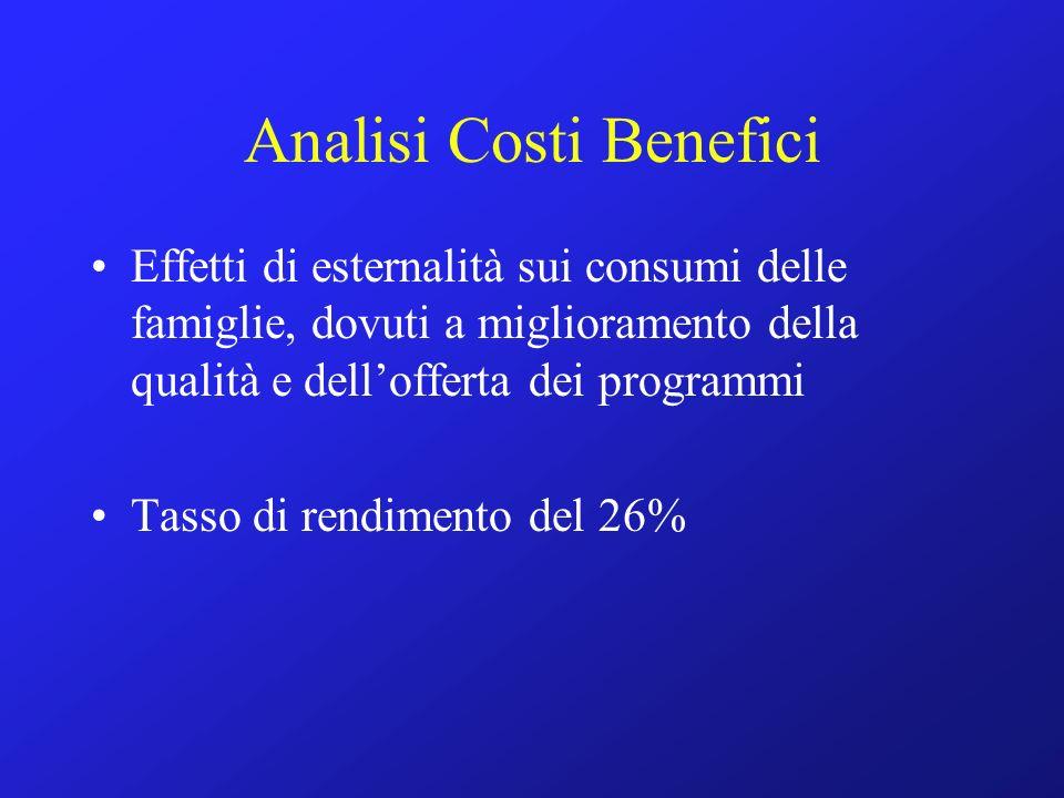 Analisi Costi Benefici Effetti di esternalità sui consumi delle famiglie, dovuti a miglioramento della qualità e dellofferta dei programmi Tasso di rendimento del 26%