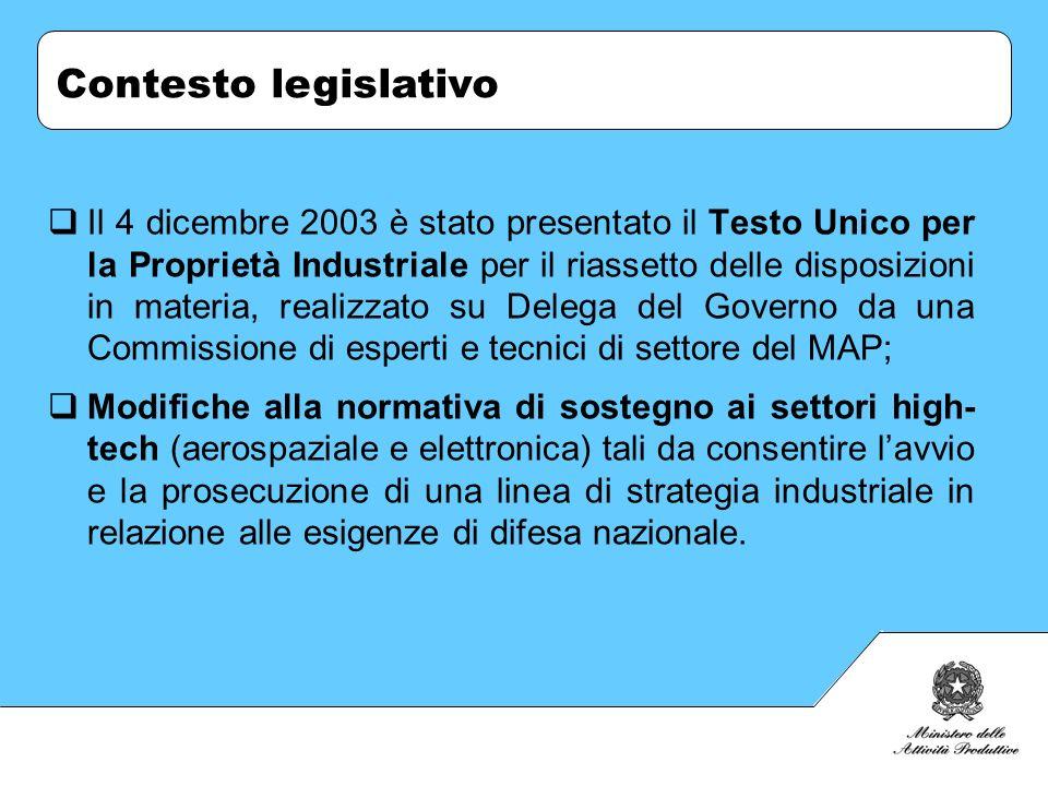Il 4 dicembre 2003 è stato presentato il Testo Unico per la Proprietà Industriale per il riassetto delle disposizioni in materia, realizzato su Delega