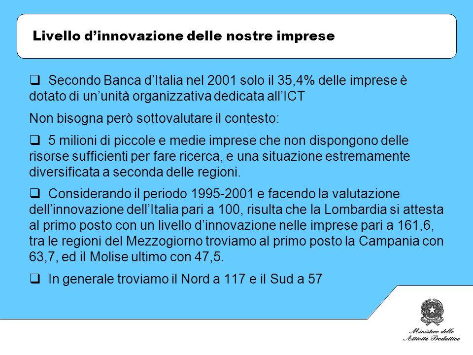 Livello dinnovazione delle nostre imprese Secondo Banca dItalia nel 2001 solo il 35,4% delle imprese è dotato di ununità organizzativa dedicata allICT