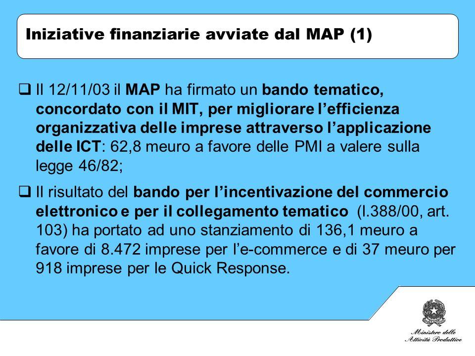 Iniziative finanziarie avviate dal MAP (1) Il 12/11/03 il MAP ha firmato un bando tematico, concordato con il MIT, per migliorare lefficienza organizz