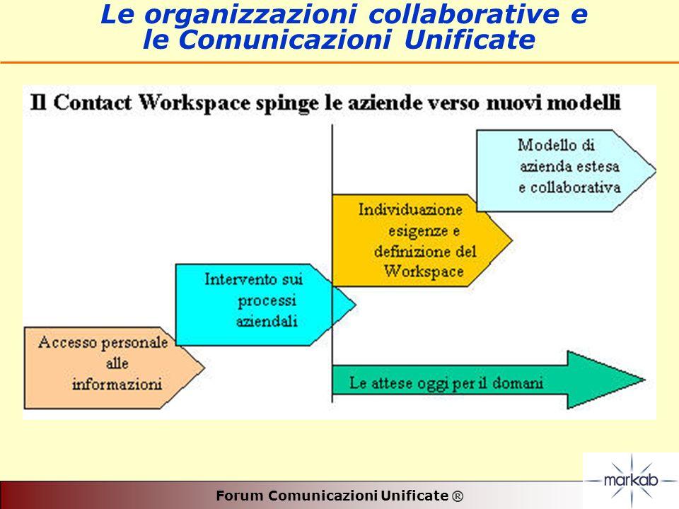 Forum Comunicazioni Unificate ® Le organizzazioni collaborative e le Comunicazioni Unificate