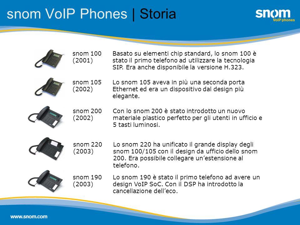 snom VoIP Phones | Storia snom 100 (2001) Basato su elementi chip standard, lo snom 100 è stato il primo telefono ad utilizzare la tecnologia SIP. Era
