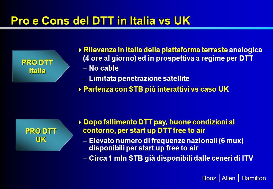 Booz | Allen | Hamilton Il modello DTT in Italia si ispira alle best practices UK.. Modello di business STB Marketing / Tecnologia Free-to-air (no con