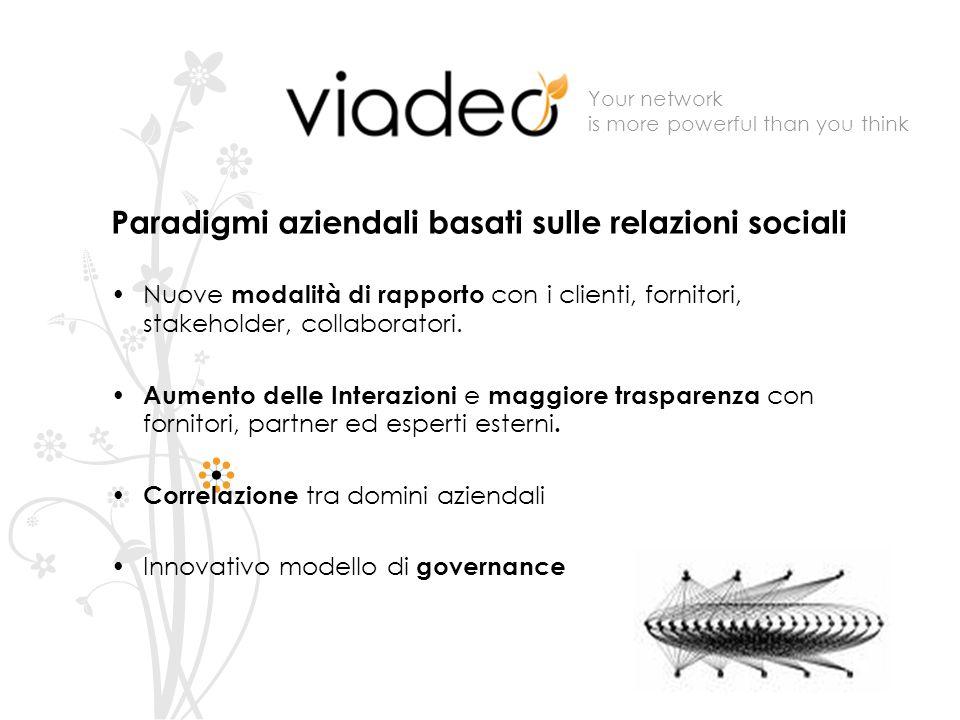 Your network is more powerful than you think © Viadeo 2009 Paradigmi aziendali basati sulle relazioni sociali Nuove modalità di rapporto con i clienti, fornitori, stakeholder, collaboratori.