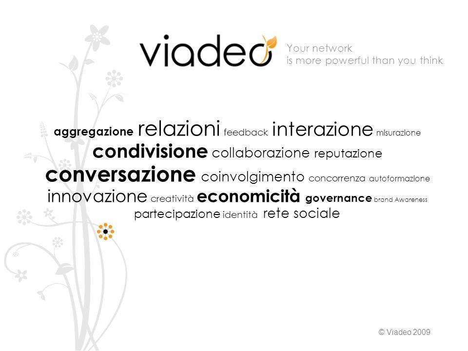 Your network is more powerful than you think © Viadeo 2009 Dipendenti 75 % Imprenditori 15 % Freelance 5% In cerca di lavoro 5% Ripartizione per status Meno di 100 dipendenti 58% Da 100 a 500 13% Da 500 a 1000 6% Più di 1000 23 % Ripartizione per dimensione dimpresa 40%60%
