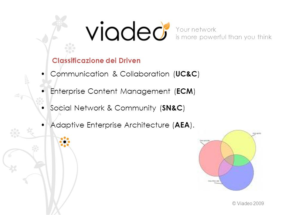 Your network is more powerful than you think © Viadeo 2009 Communication & Collaboration ( UC&C ) Enterprise Content Management ( ECM ) Social Network