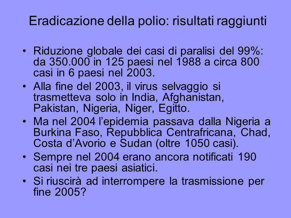 Eradicazione della polio: risultati raggiunti Riduzione globale dei casi di paralisi del 99%: da 350.000 in 125 paesi nel 1988 a circa 800 casi in 6 p