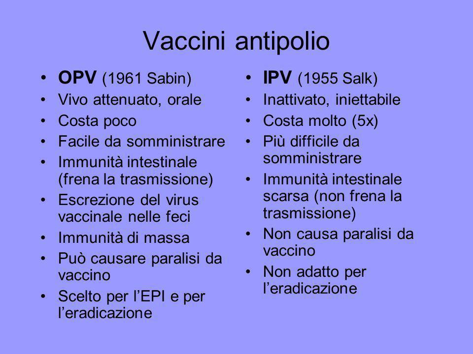 Poliomielite 1988 (World Health Assembly) Campagna Globale di Eradicazione della Polio Interrompere la trasmissione in tutto il mondo per la fine del 2002 Certificato Globale di Eradicazione della Polio per la fine del 2005