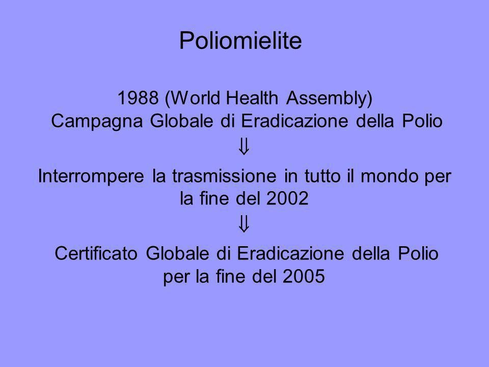 Alti tassi di copertura con OPV nei programmi nazionali di routine (minori di 1 anno) National immunization days (NIDs) 2-3 volte lanno (minori di 5 anni) Sorveglianza clinica e di laboratorio dei casi di Paralisi Flaccida Acuta Campagne di rastrellamento (mop-up) per vaccinare le sacche di non vaccinati Strategie di eradicazione della polio