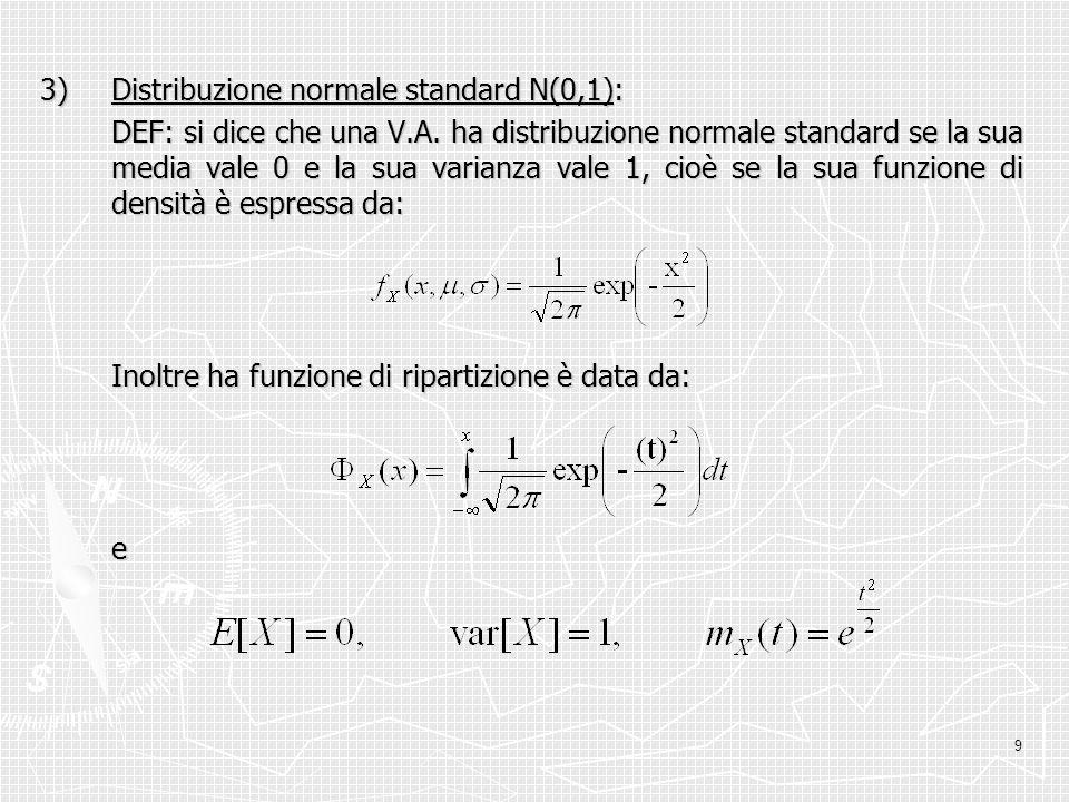 9 3)Distribuzione normale standard N(0,1): DEF: si dice che una V.A. ha distribuzione normale standard se la sua media vale 0 e la sua varianza vale 1