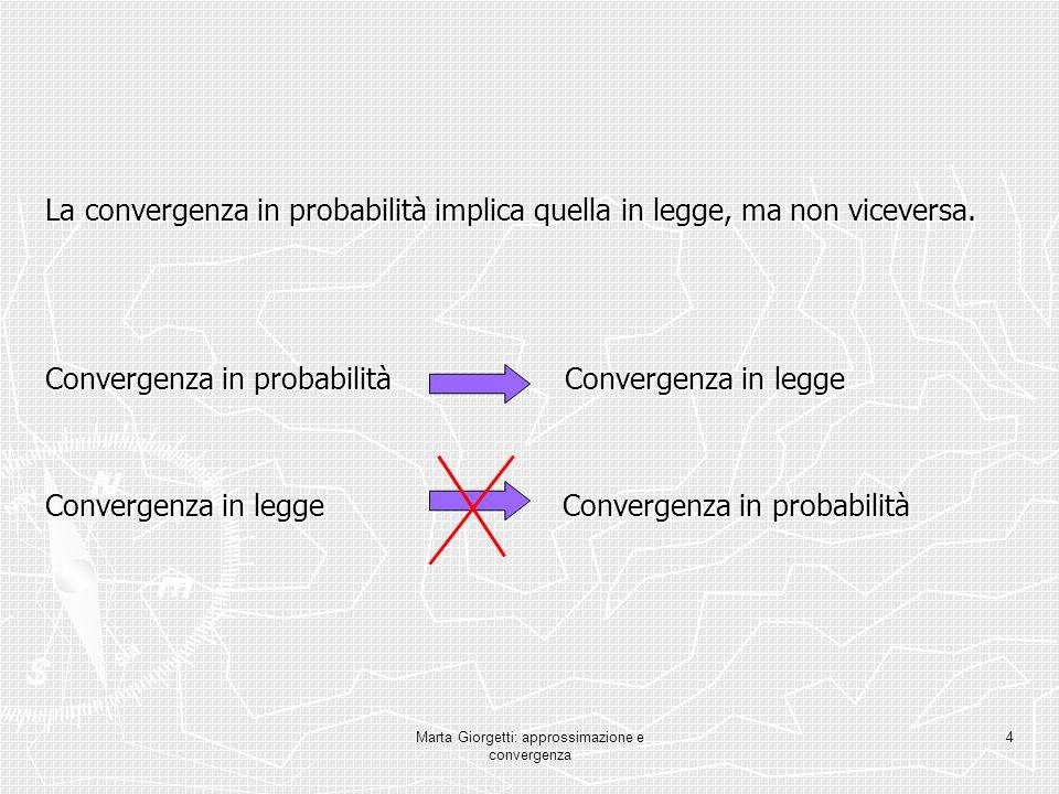 Marta Giorgetti: approssimazione e convergenza 4 La convergenza in probabilità implica quella in legge, ma non viceversa. Convergenza in probabilità C