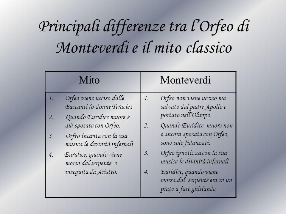 Principali differenze tra lOrfeo di Monteverdi e il mito classico Mito Monteverdi 1.Orfeo viene ucciso dalle Baccanti (o donne Ttracie). 2. Quando Eur