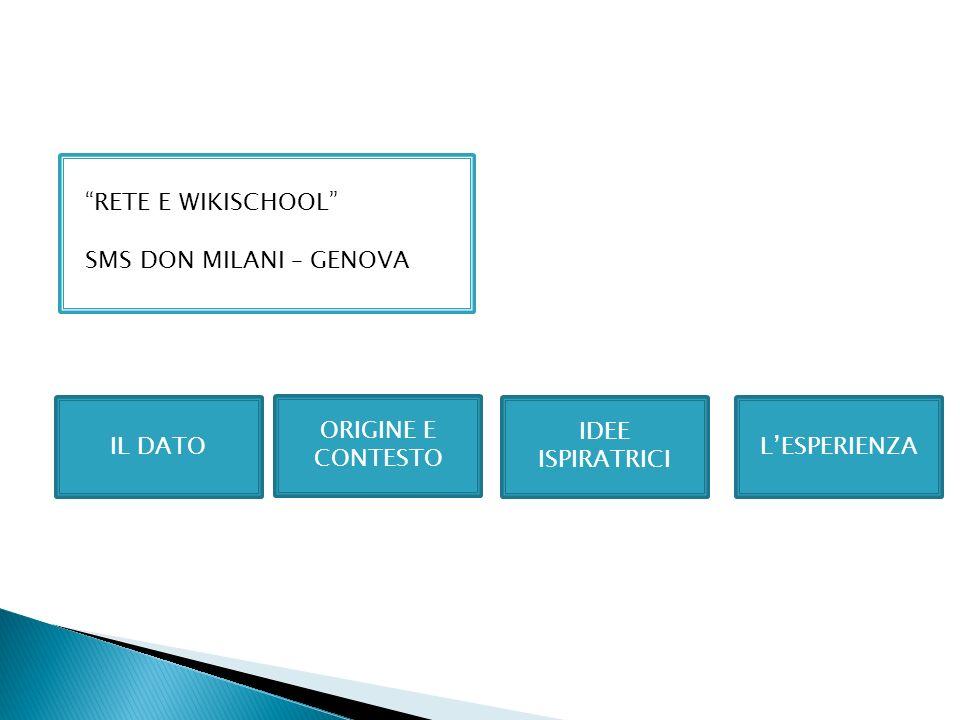IL DATO Progetto WIKISCHOOL Una rete interregionale di tre scuole, con spazi di condivisione comuni (collegi, dipartimenti, commissioni ) Ogni scuola nodo di altrettante reti locali