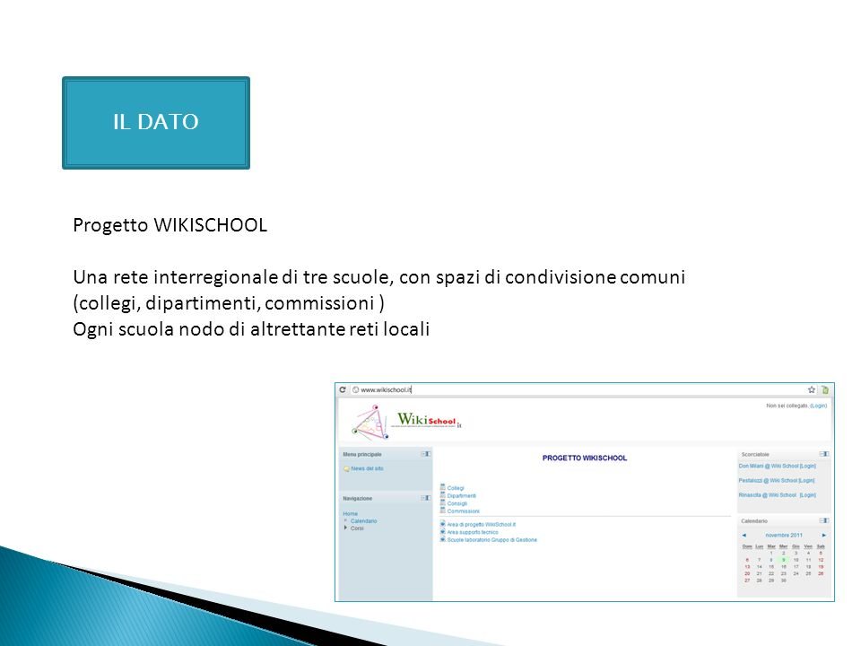 IL DATO Progetto WIKISCHOOL Una rete interregionale di tre scuole, con spazi di condivisione comuni (collegi, dipartimenti, commissioni ) Ogni scuola
