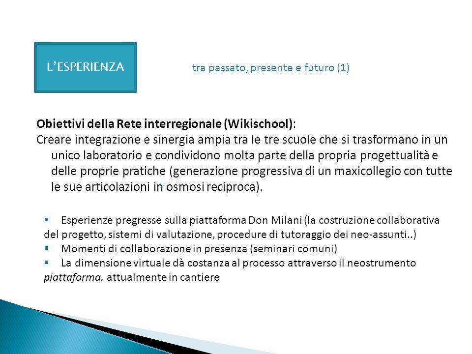 LESPERIENZA Obiettivi della Rete interregionale (Wikischool): Creare integrazione e sinergia ampia tra le tre scuole che si trasformano in un unico la