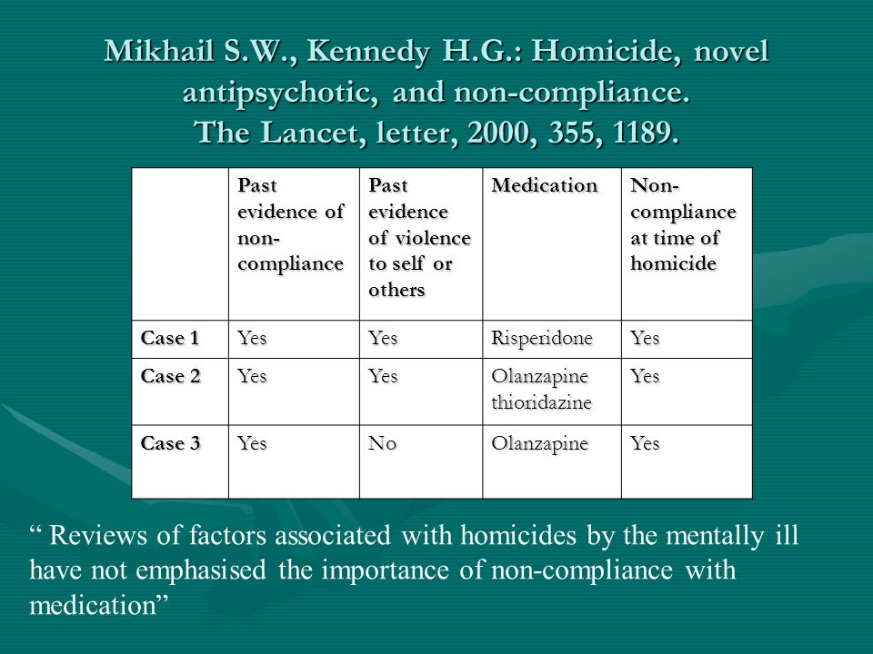 Mikhail S.W., Kennedy H.G.: Homicide, novel antipsychotic, and non-compliance. The Lancet, letter, 2000, 355, 1189. Past evidence of non- compliance P