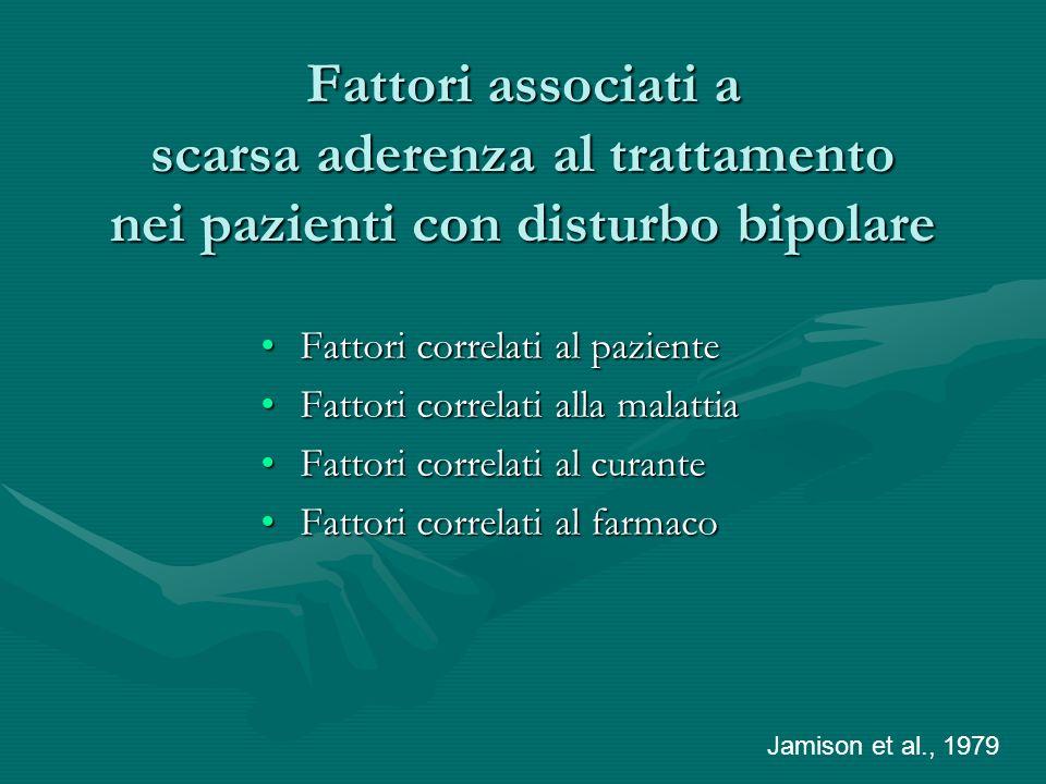 Fattori associati a scarsa aderenza al trattamento nei pazienti con disturbo bipolare Fattori correlati al pazienteFattori correlati al paziente Fatto