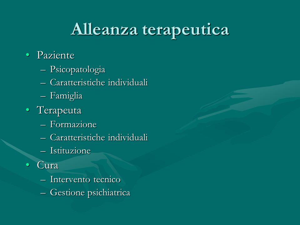 Alleanza terapeutica PazientePaziente –Psicopatologia –Caratteristiche individuali –Famiglia TerapeutaTerapeuta –Formazione –Caratteristiche individua