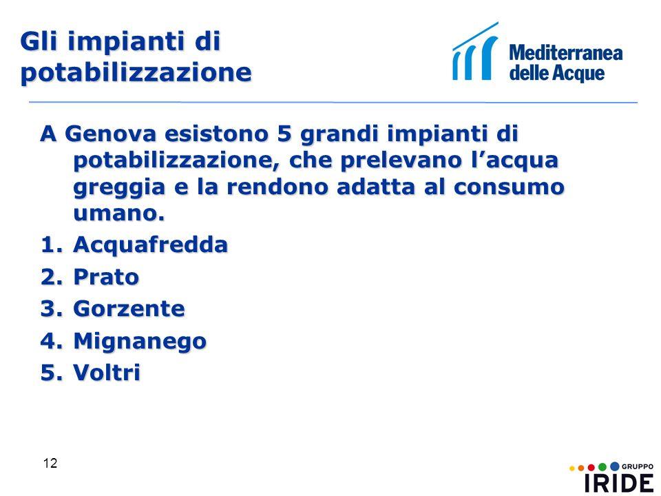 12 Gli impianti di potabilizzazione A Genova esistono 5 grandi impianti di potabilizzazione, che prelevano lacqua greggia e la rendono adatta al consumo umano.