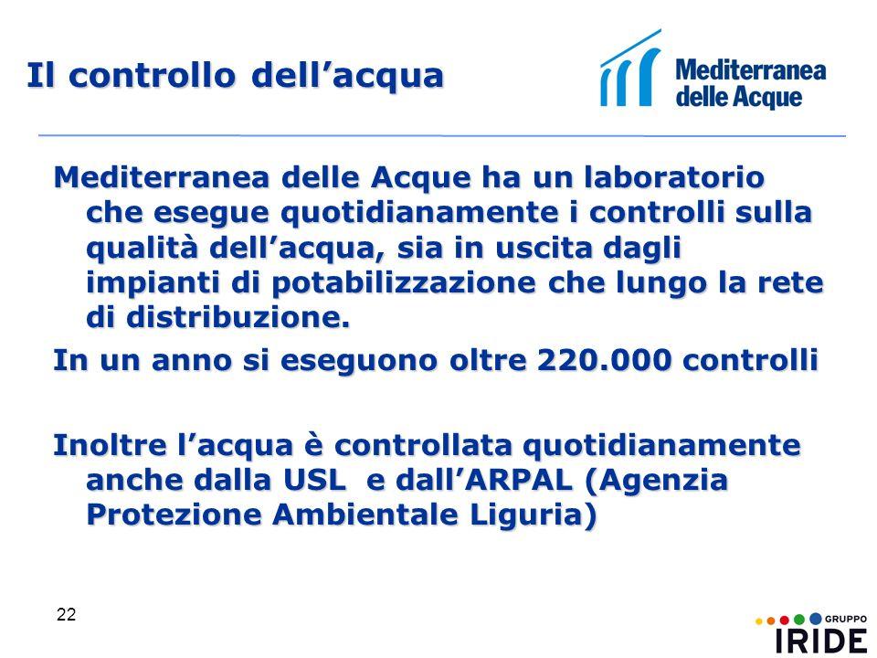 22 Il controllo dellacqua Mediterranea delle Acque ha un laboratorio che esegue quotidianamente i controlli sulla qualità dellacqua, sia in uscita dagli impianti di potabilizzazione che lungo la rete di distribuzione.