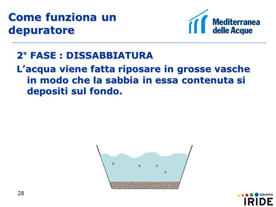 28 2° FASE : DISSABBIATURA Lacqua viene fatta riposare in grosse vasche in modo che la sabbia in essa contenuta si depositi sul fondo.