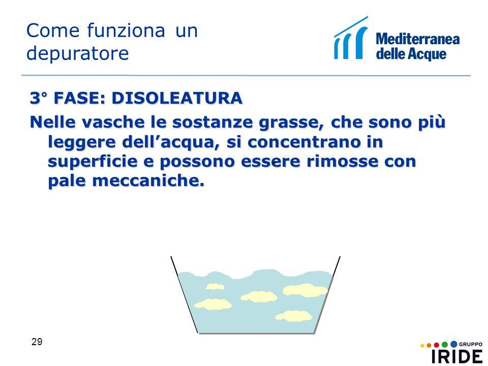 29 3° FASE: DISOLEATURA Nelle vasche le sostanze grasse, che sono più leggere dellacqua, si concentrano in superficie e possono essere rimosse con pale meccaniche.